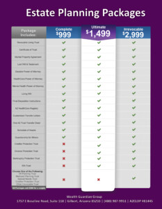 Living Trust Prices
